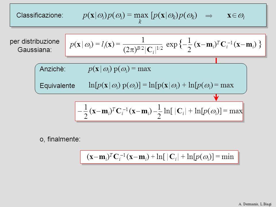 p(x|i) p(i) = max [p(x|k) p(k)  xi